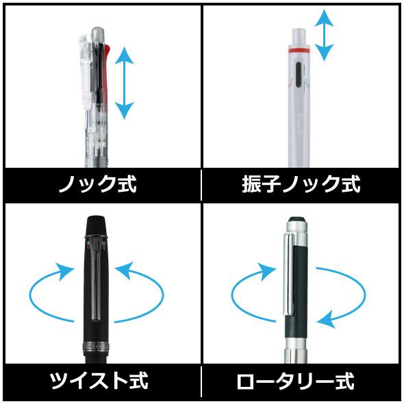 多機能ペン方式