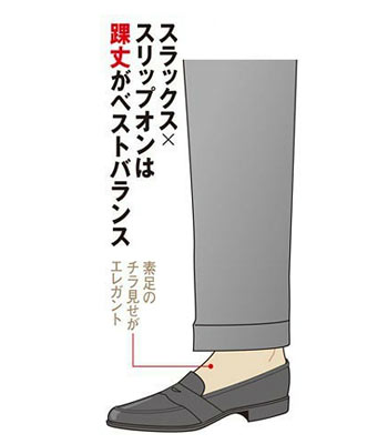 スラックスと靴