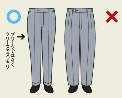 足が太いときのパンツの改善