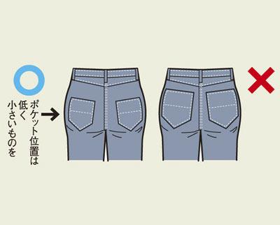 お尻が大きいときのパンツの改善