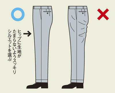 足が細いときのパンツの改善