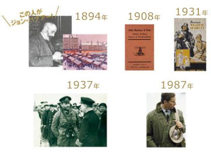 バブアーの歴史