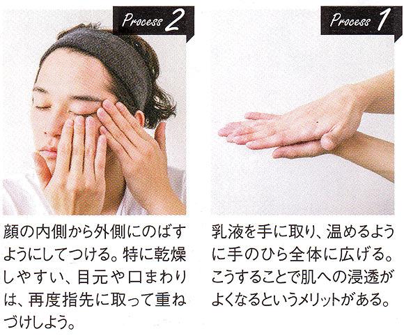 メンズ乳液の付け方