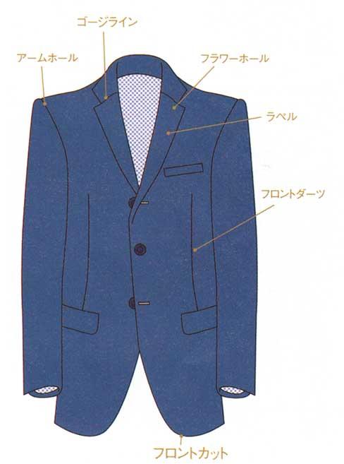 スーツ各部名称1